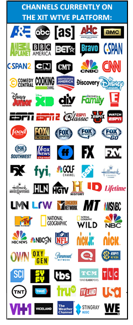 Watch TV Everywhere Channels